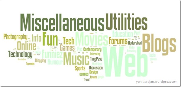 Technorati Wordle