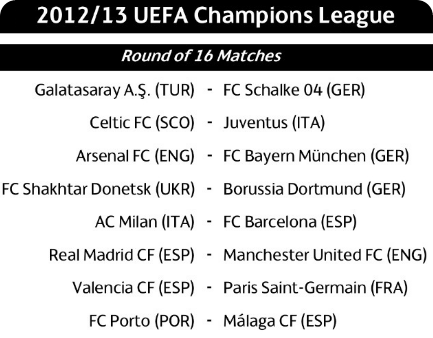 UCL Knockout Draw