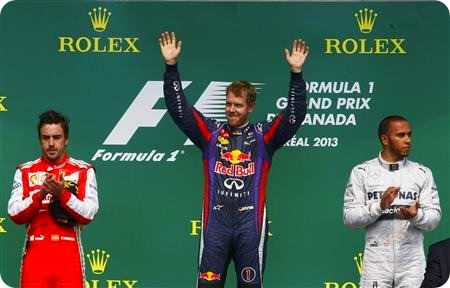 Canadian Grand Prix - Winners