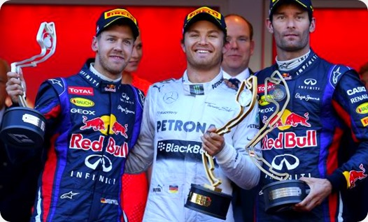 Monaco Grand Prix - Winners