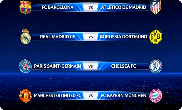 Champions League Draw 2014